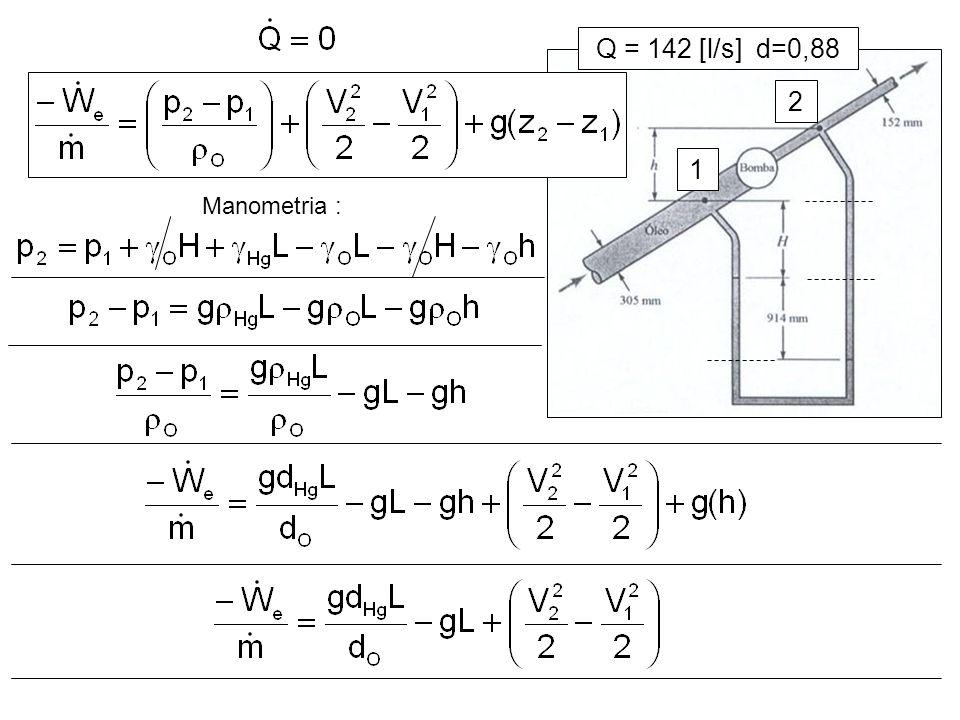 Q = 142 [l/s] d=0,88 2 1 Manometria :